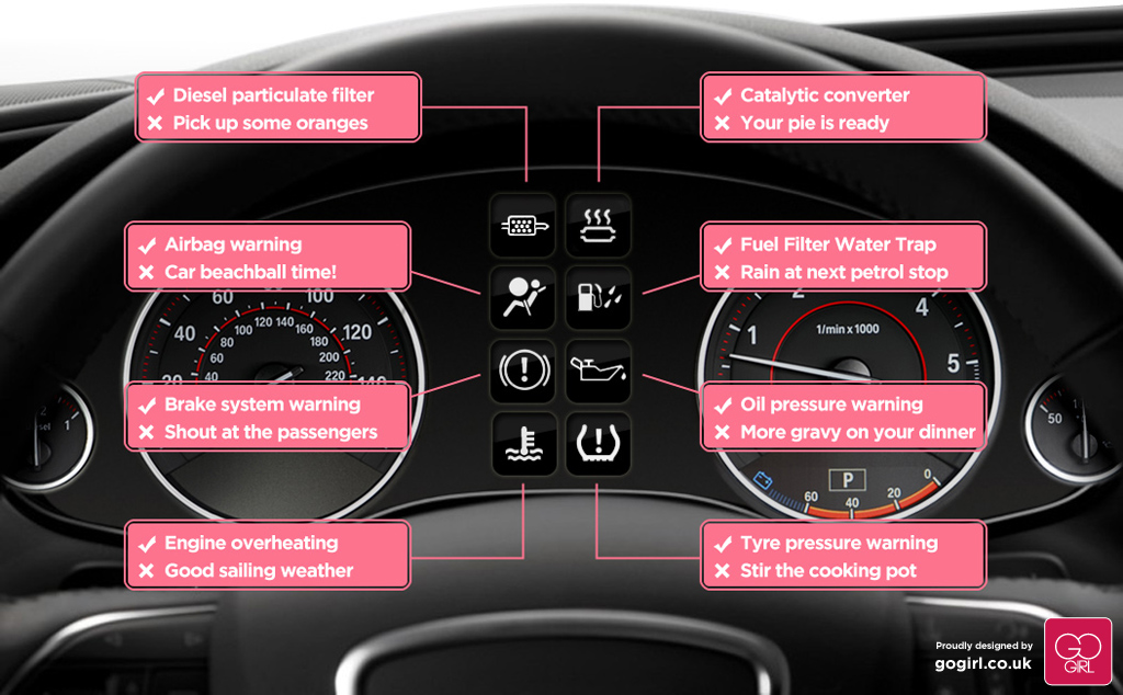 Car Dashboard Warning Lights A Handy Graphic Amp Guide