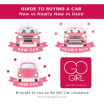 new vs nearly new vs used car guide