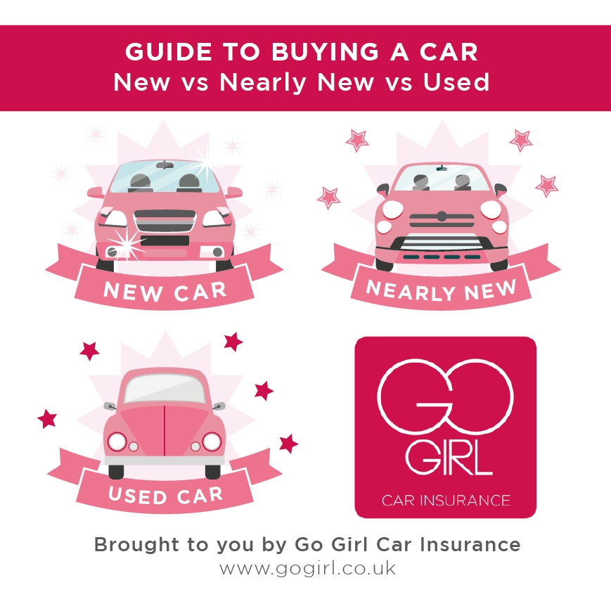 Insurance Info When Buying A New Car